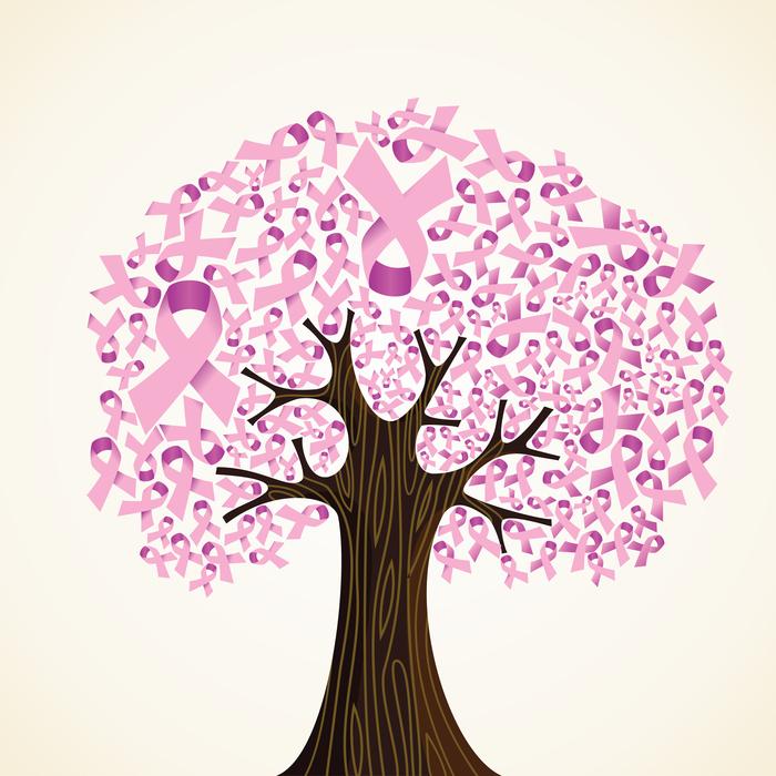 كيفية الفحص الذاتي لسرطان الثدي!!